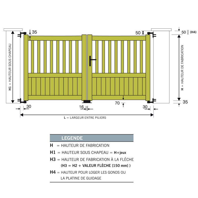 portail battant aluminium convexe picardie habitat automatisme. Black Bedroom Furniture Sets. Home Design Ideas