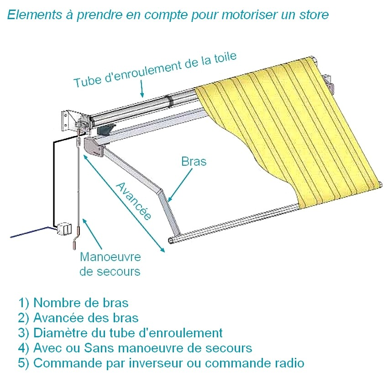 kit motorisation store banne faac 80 12 habitat automatisme