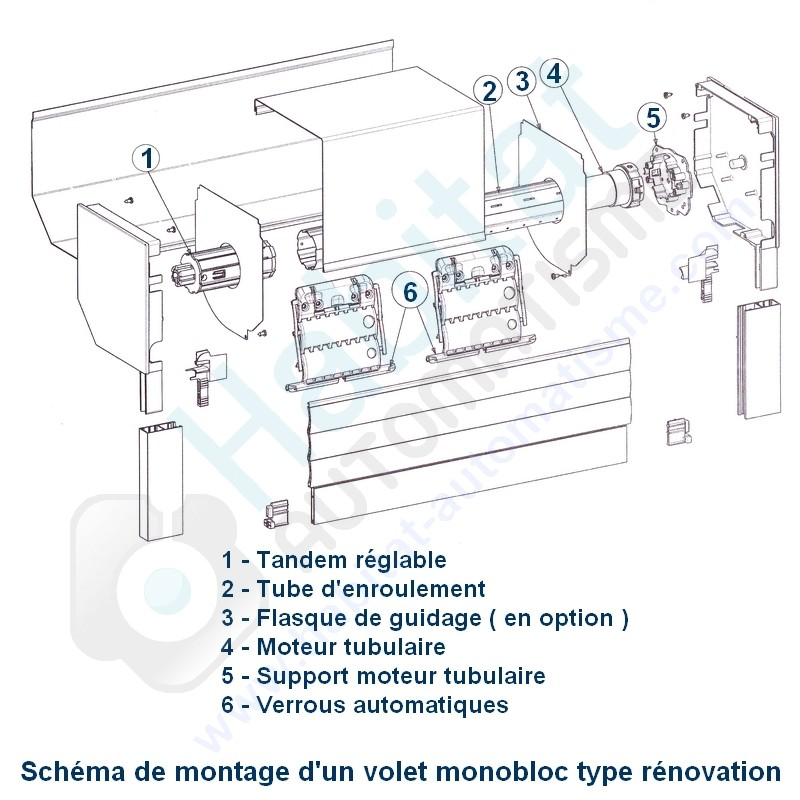 motorisation volet roulant monobloc nice zf54 150cm radio command. Black Bedroom Furniture Sets. Home Design Ideas