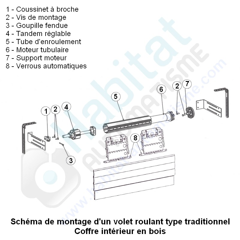 motorisation de volet roulant radio universel nice 200cm. Black Bedroom Furniture Sets. Home Design Ideas